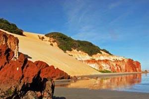 Canoa Quebrada, Brasil
